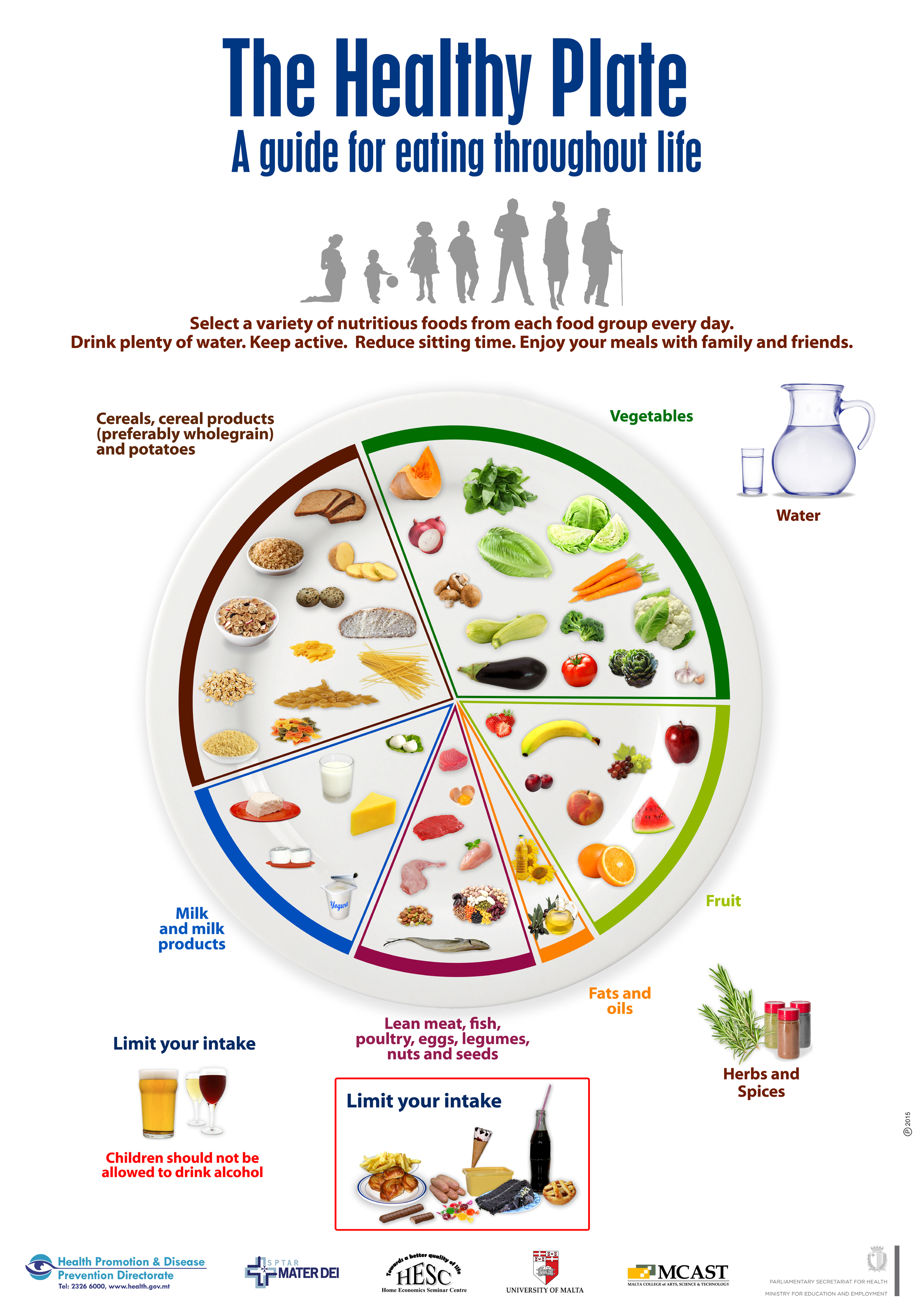 government guidelines for healthy eating 2015